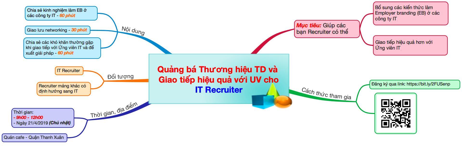 [Hà Nội] Cafe Sharing – Quảng bá thương hiệu tuyển dụng & Giao tiếp hiệu quả với ứng viên IT