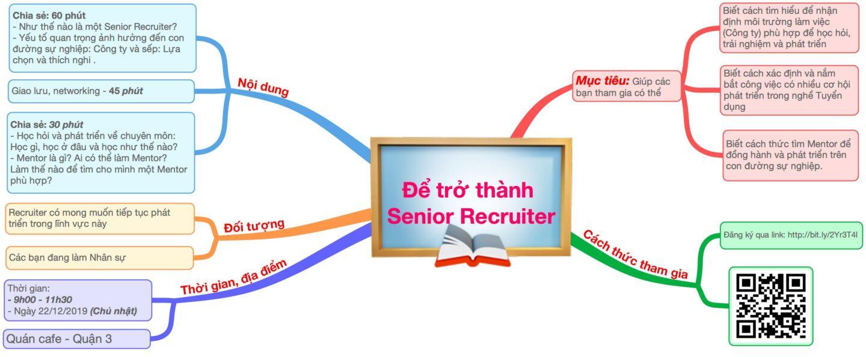 [HCM] Workshop 03: Để trở thành Senior Recruiter (28/06/2020)