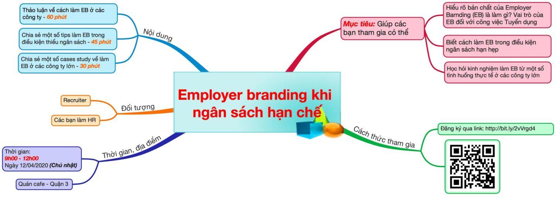 [HCM] Workshop 02: Employer Branding khi ngân sách hạn chế (28/06/2020)