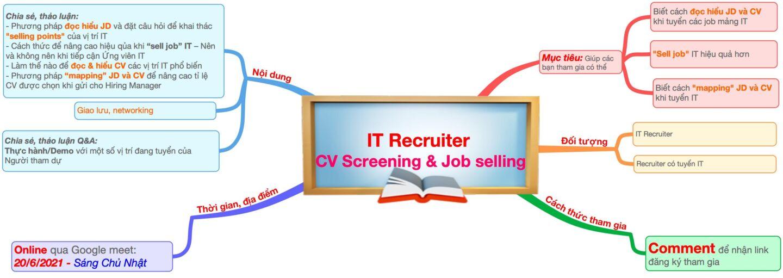 [Online] Workshop IT RECRUITER – CV SCREENING & JOB SELLING (20/06/2021)
