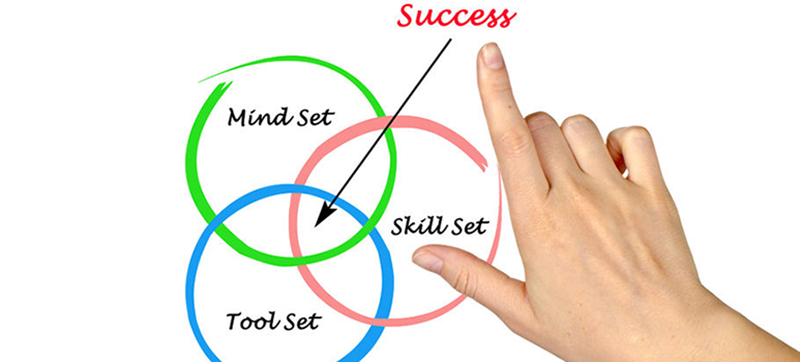 Mindset, Toolset & Skillset trong Tuyển dụng